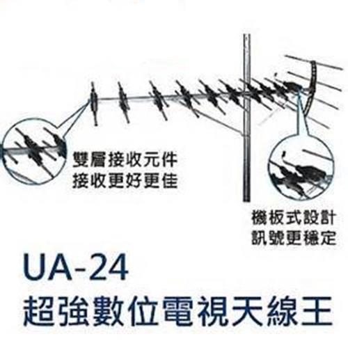 ua-24-1